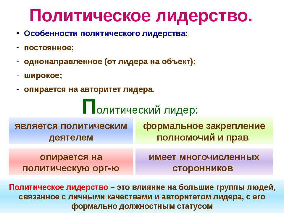 Политическое лидерство. Особенности политического лидерства: постоянное; одно...