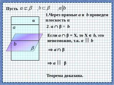 1.Через прямые a и b проведем плоскость α Пусть , , α 2. α β = b Если a β = Х...