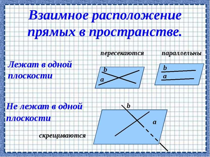 пересекаются параллельны а а а b b b скрещиваются Лежат в одной плоскости Не ...