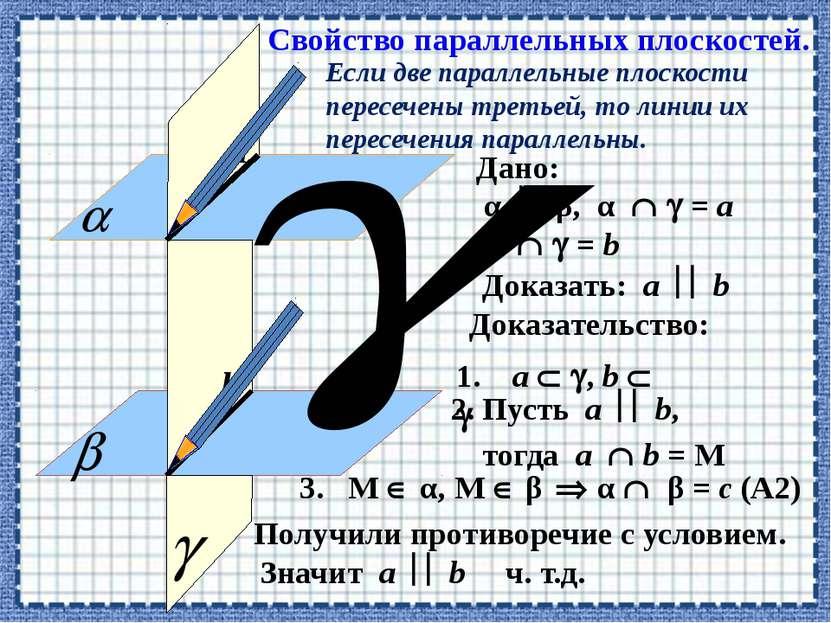 Если две параллельные плоскости пересечены третьей, то линии их пересечения п...