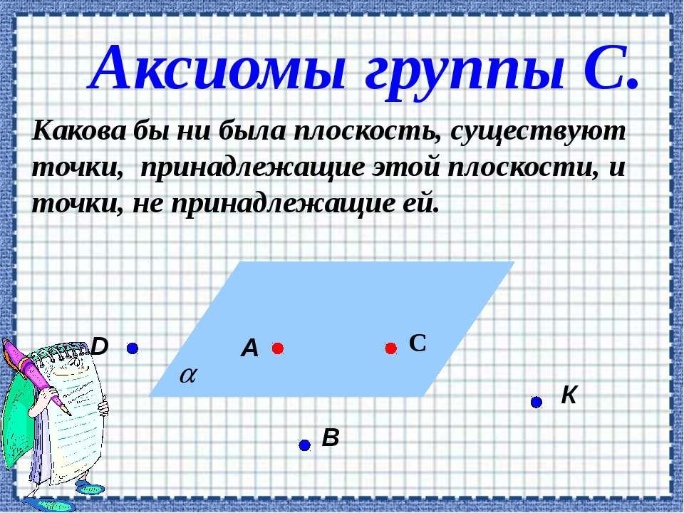Аксиомы группы С. Какова бы ни была плоскость, существуют точки, принадлежащи...