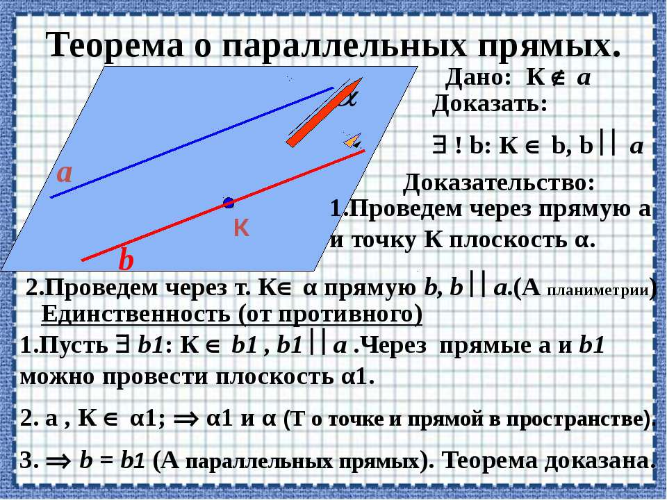 Теорема о параллельных прямых. К a b Дано: К a Доказать: ! b: К b, b a Доказа...