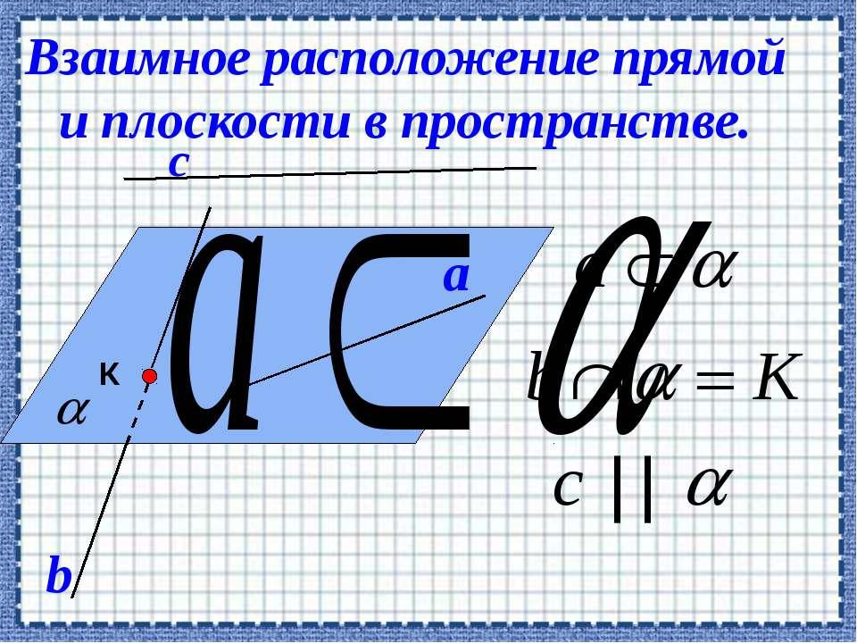 Взаимное расположение прямой и плоскости в пространстве. a с b К