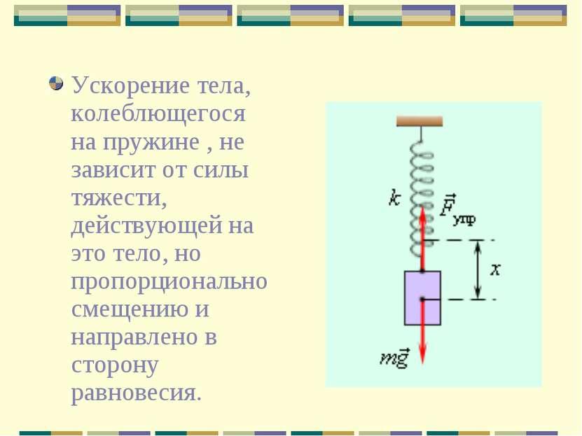 Ускорение тела, колеблющегося на пружине , не зависит от силы тяжести, действ...