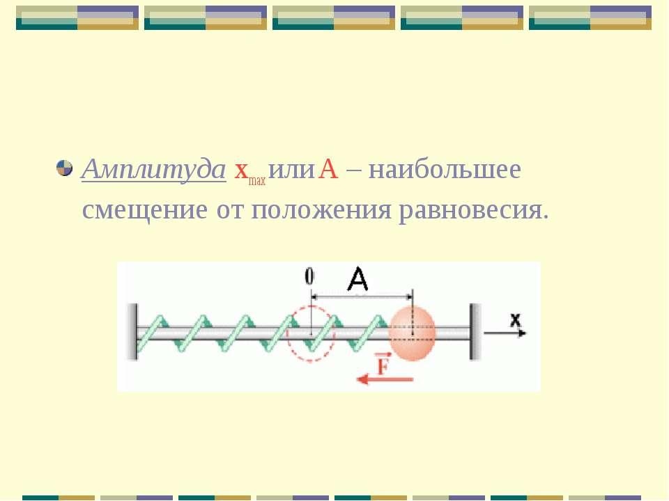 Амплитуда хmax или А – наибольшее смещение от положения равновесия.