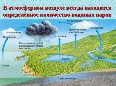 * В атмосферном воздухе всегда находится определённое количество водяных паров