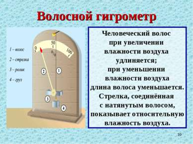* Волосной гигрометр Человеческий волос при увеличении влажности воздуха удли...