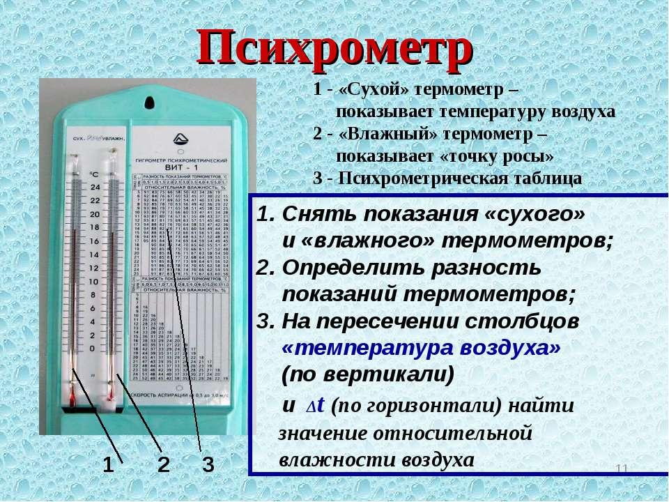 легкое, при чем измеряют относительную влажность воздуха прибор для измерения что вас