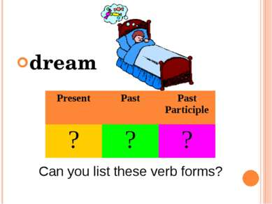 dream Can you list these verb forms? Present Past Past Participle ? ? ?