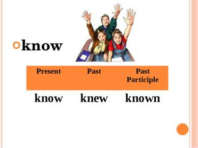 know Present Past Past Participle know knew known