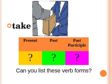 take Can you list these verb forms? Present Past Past Participle ? ? ?