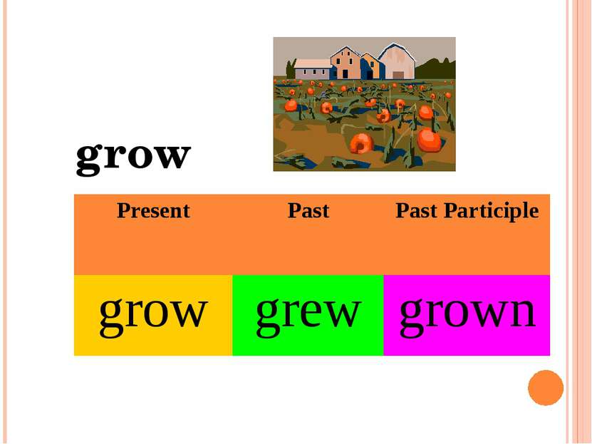 grow Present Past Past Participle grow grew grown