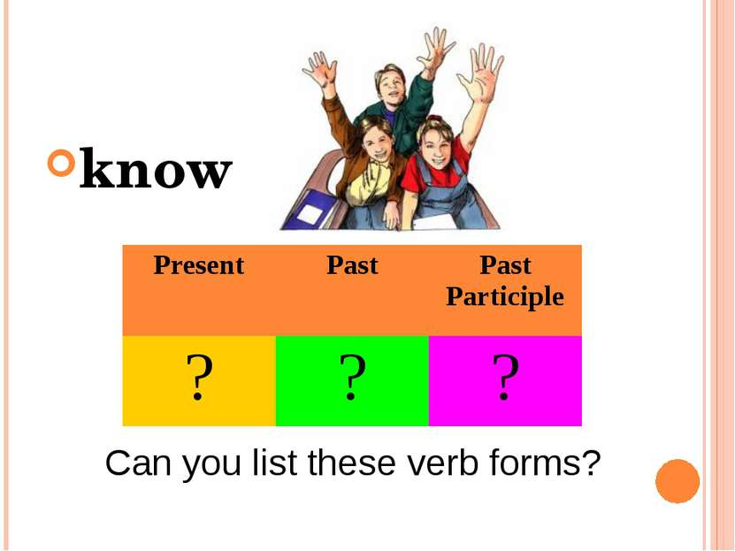 know Can you list these verb forms? Present Past Past Participle ? ? ?