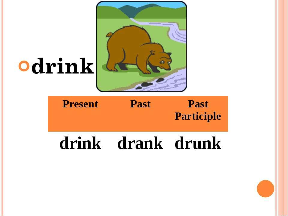 drink Present Past Past Participle drink drank drunk
