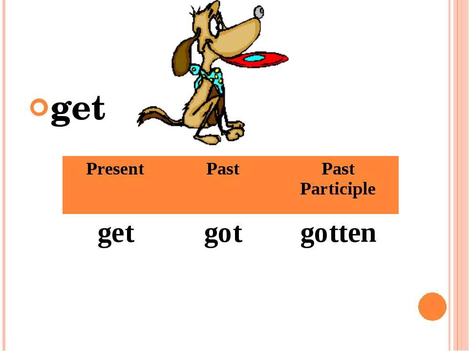 get Present Past Past Participle get got gotten