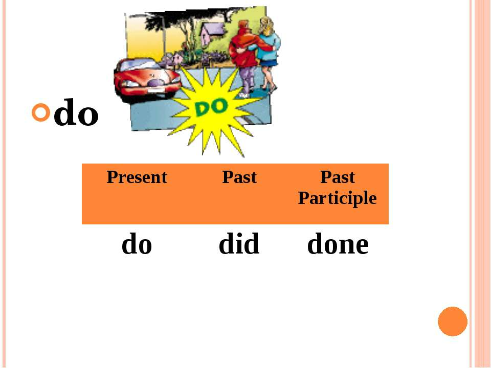 do Present Past Past Participle do did done