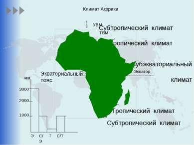 Климат Африки Экватор УВМ ТВМ Субтропический климат ТВМ Тропический климат ТВ...