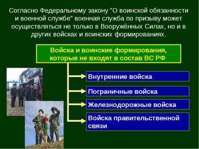 """Согласно Федеральному закону """"О воинской обязанности и военной службе"""" военна..."""