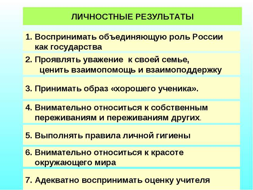 ЛИЧНОСТНЫЕ РЕЗУЛЬТАТЫ Воспринимать объединяющую роль России как государства 2...