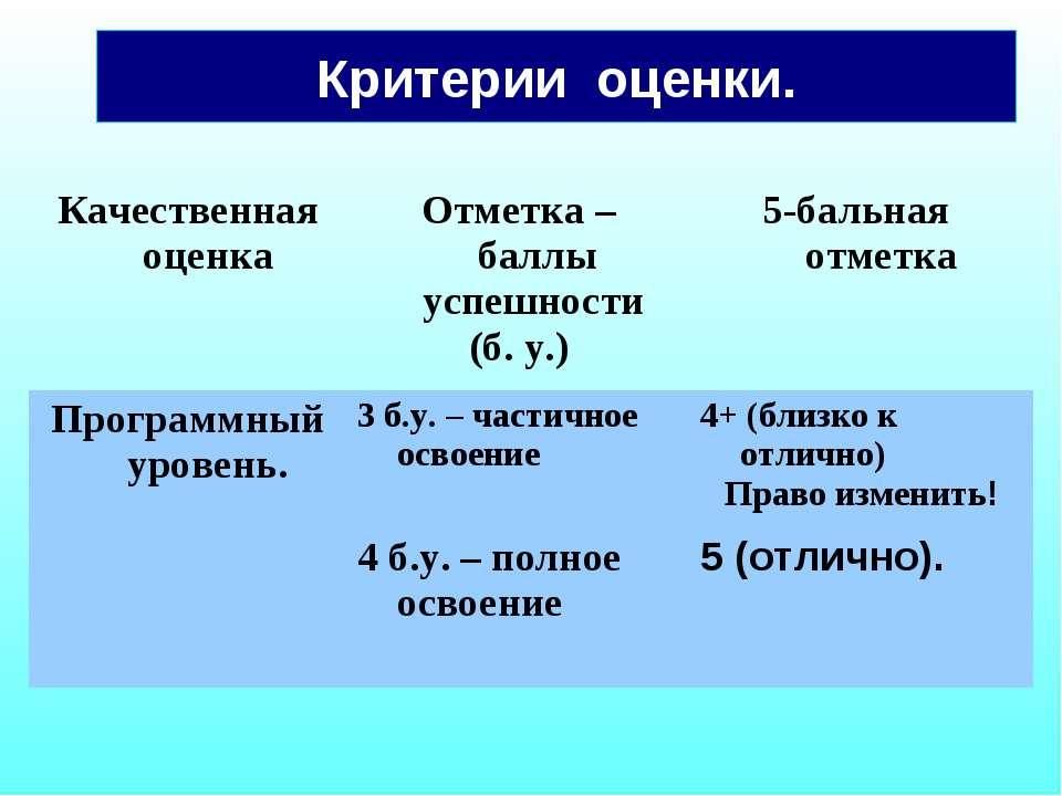 Критерии оценки.