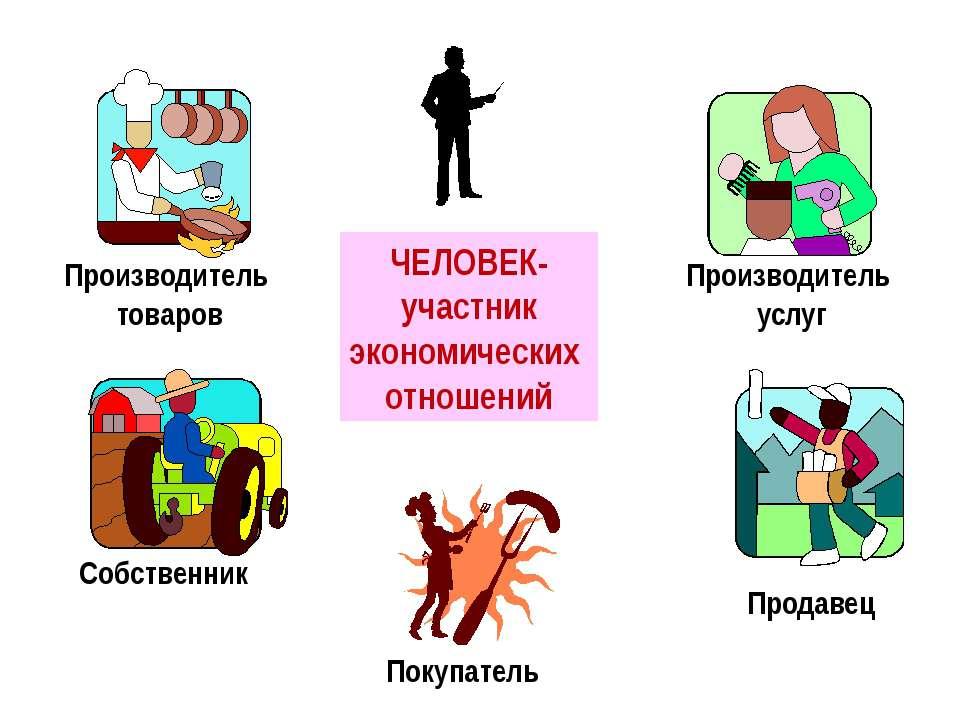 ЧЕЛОВЕК- участник экономических отношений Производитель товаров Собственник П...