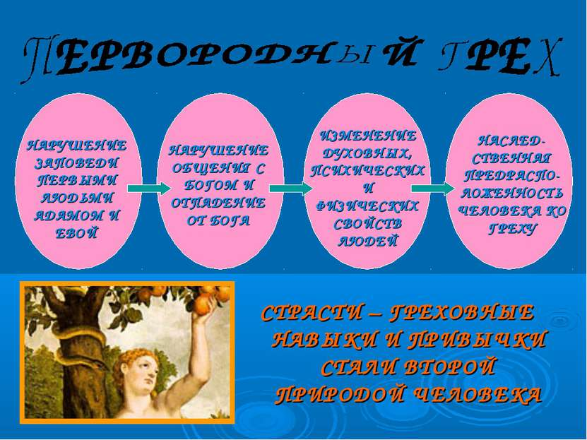 СТРАСТИ – ГРЕХОВНЫЕ НАВЫКИ И ПРИВЫЧКИ СТАЛИ ВТОРОЙ ПРИРОДОЙ ЧЕЛОВЕКА НАРУШЕНИ...