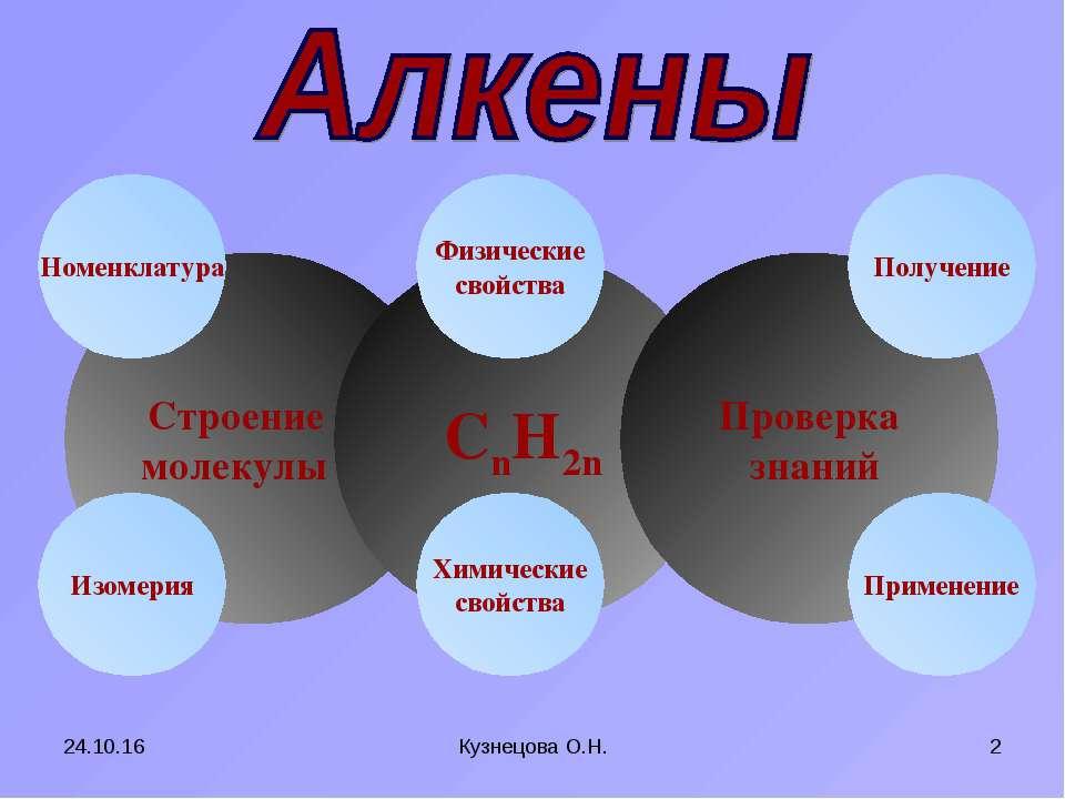 * Кузнецова О.Н. * Строение молекулы CnH2n Химические свойства Изомерия Физич...