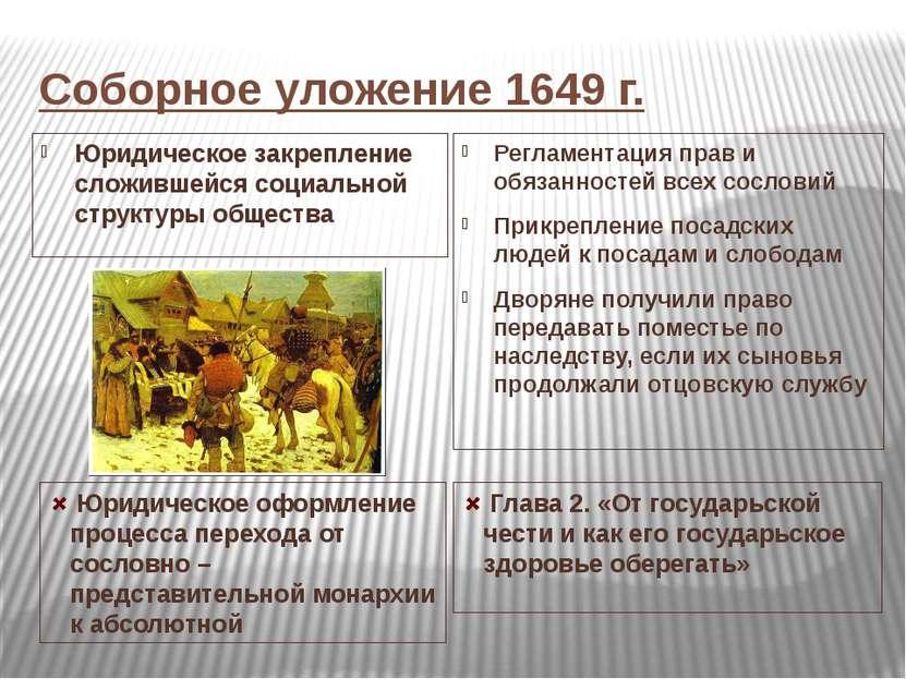 Соборное уложение 1649 г. Юридическое закрепление сложившейся социальной стру...