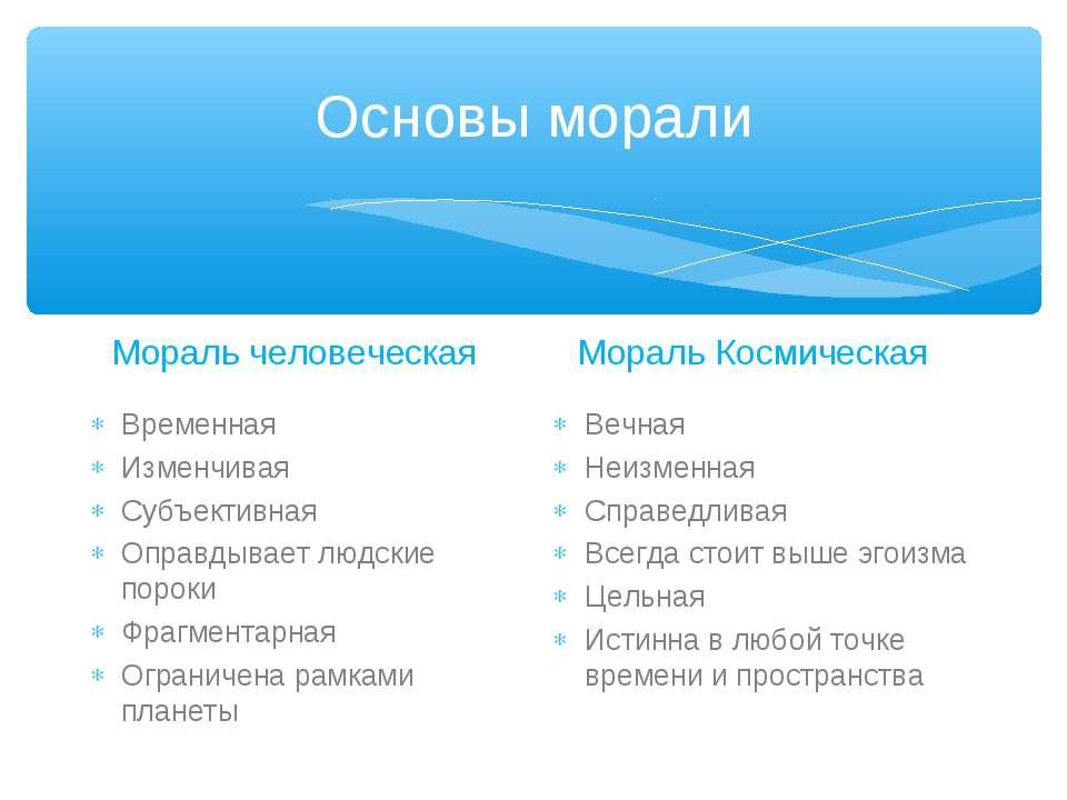 Основы морали Мораль человеческая Временная Изменчивая Субъективная Оправдыва...