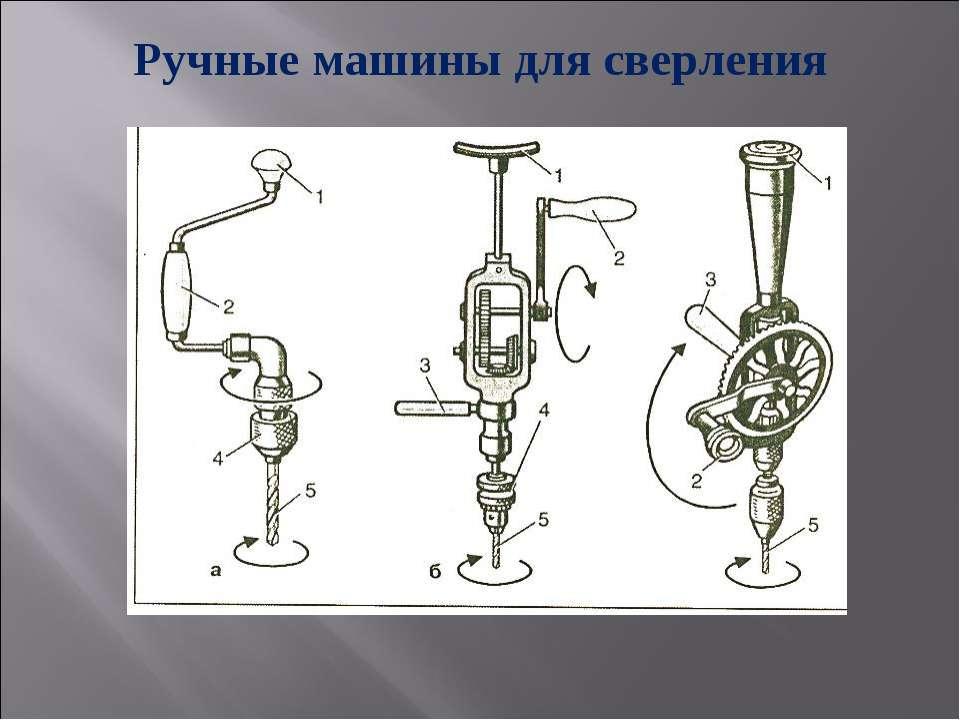 Ручные машины для сверления