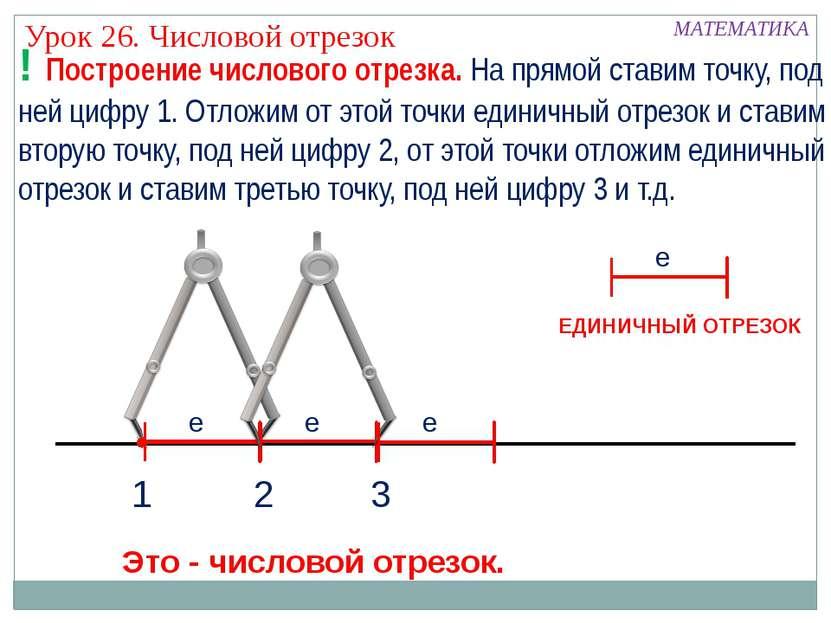 1 2 3 Это - числовой отрезок. ЕДИНИЧНЫЙ ОТРЕЗОК ! Построение числового отрезк...