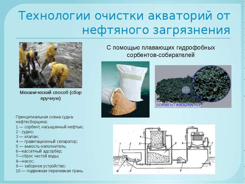 Технологии очистки акваторий от нефтяного загрязнения С помощью плавающих гид...