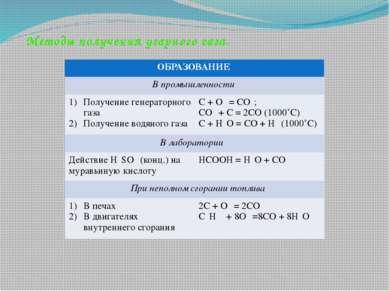 Методы получения угарного газа. ОБРАЗОВАНИЕ Впромышленности Получение генерат...
