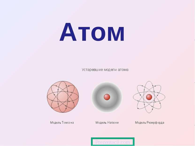 Атом Prezentacii.com