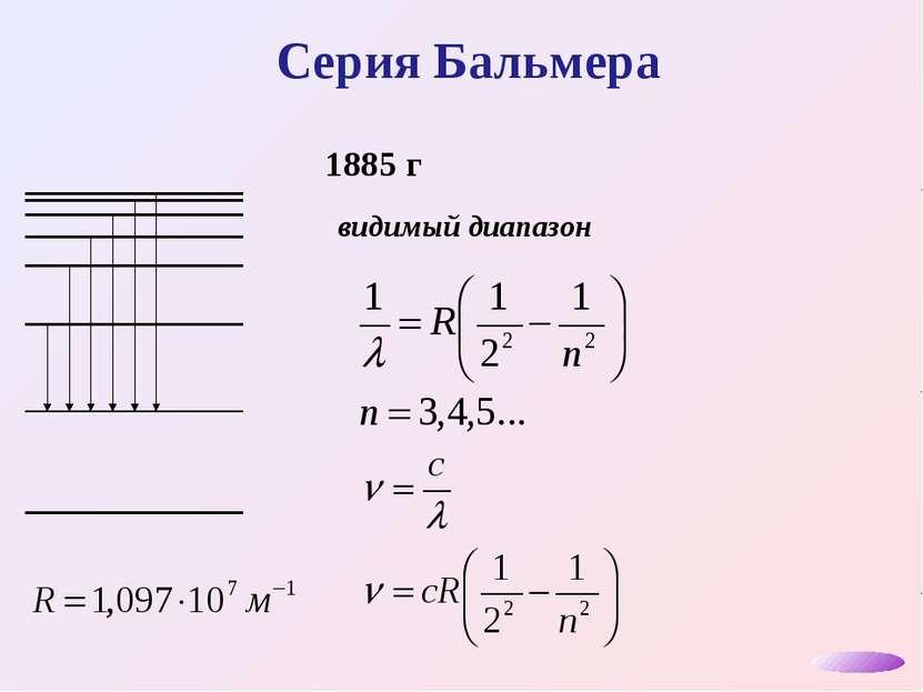Серия Бальмера видимый диапазон 1885 г