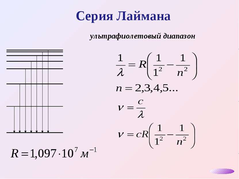 Серия Лаймана ультрафиолетовый диапазон