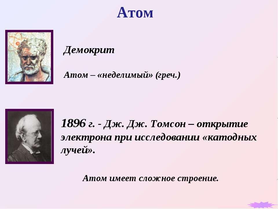 Атом Демокрит Атом – «неделимый» (греч.) 1896 г. - Дж. Дж. Томсон – открытие ...