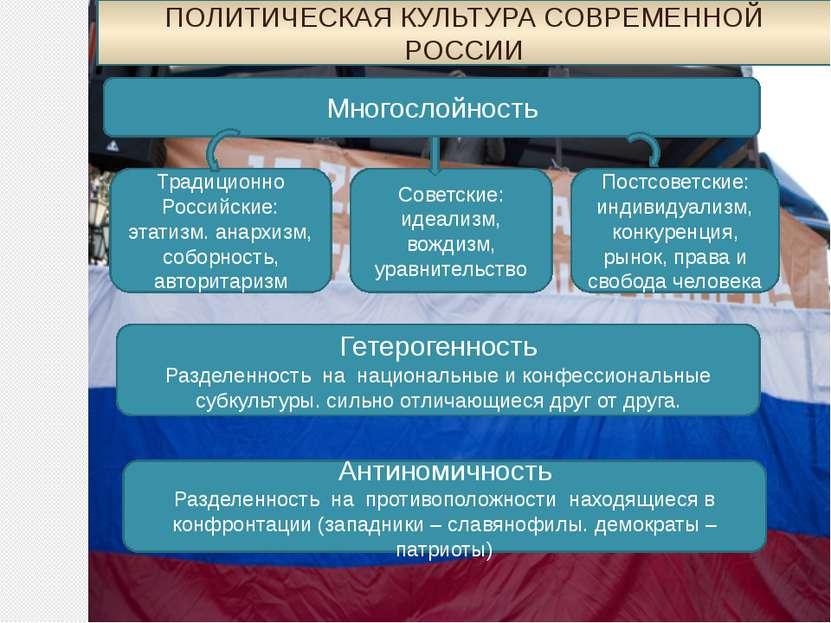 Многослойность Традиционно Российские: этатизм. анархизм, соборность, авторит...