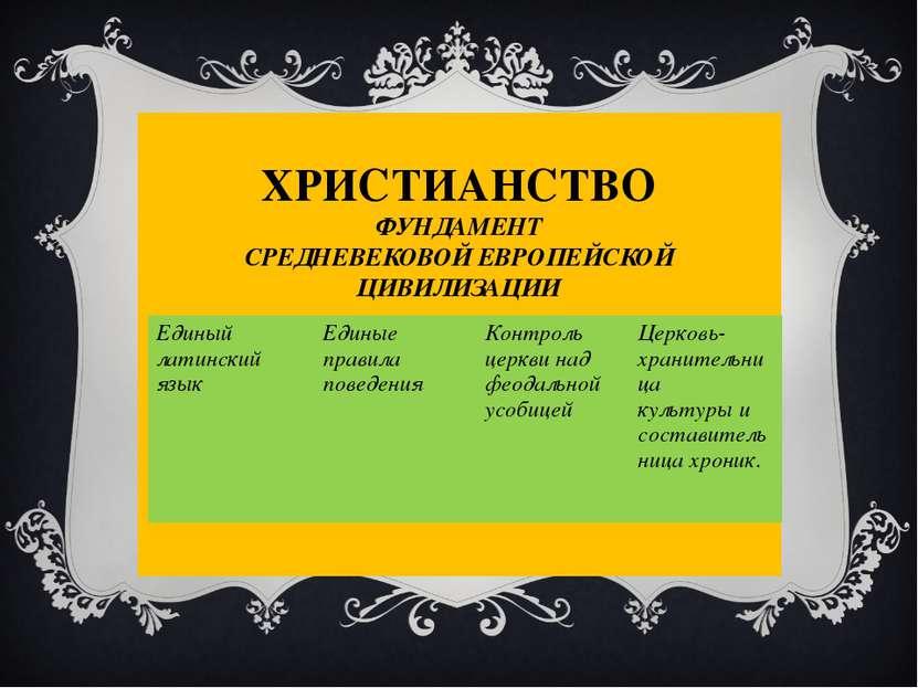 ХРИСТИАНСТВО ФУНДАМЕНТ СРЕДНЕВЕКОВОЙ ЕВРОПЕЙСКОЙ ЦИВИЛИЗАЦИИ Единый латинский...