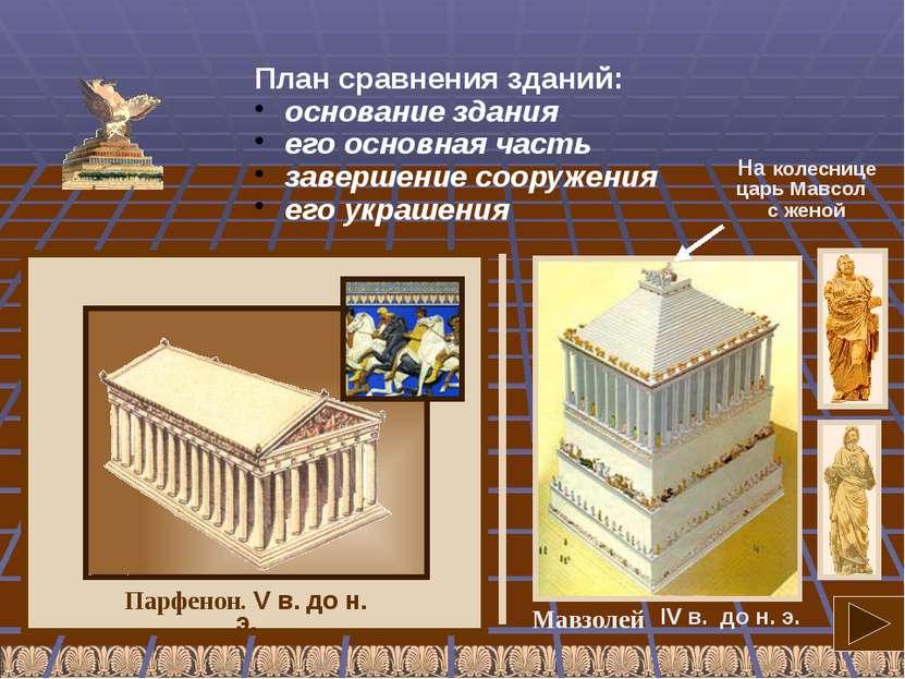 V в. до н.э. IV в. до н. э. Парфенон. V в. до н. э. Мавзолей На колеснице цар...