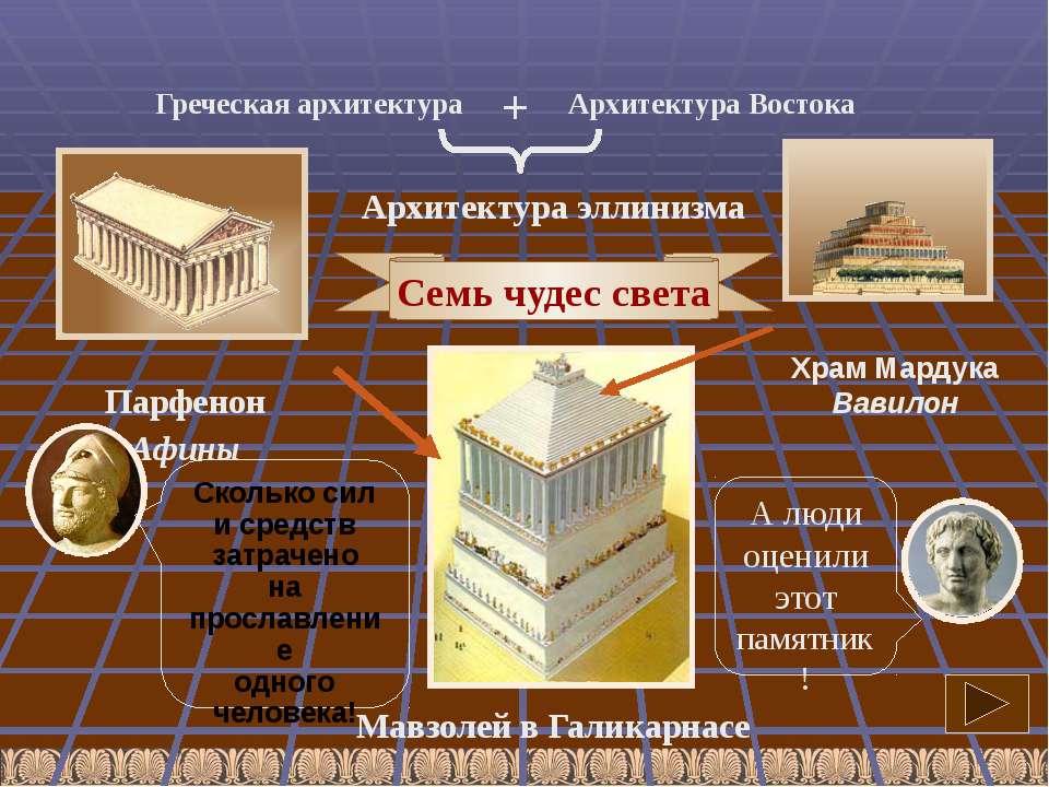 Мавзолей в Галикарнасе Храм Мардука Вавилон Семь чудес света Парфенон Афины Г...