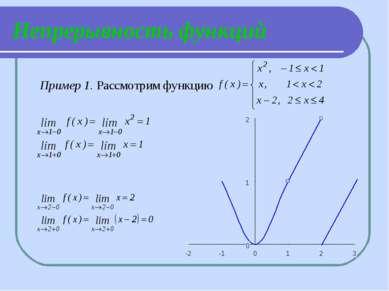 Непрерывность функций Пример 1. Рассмотрим функцию
