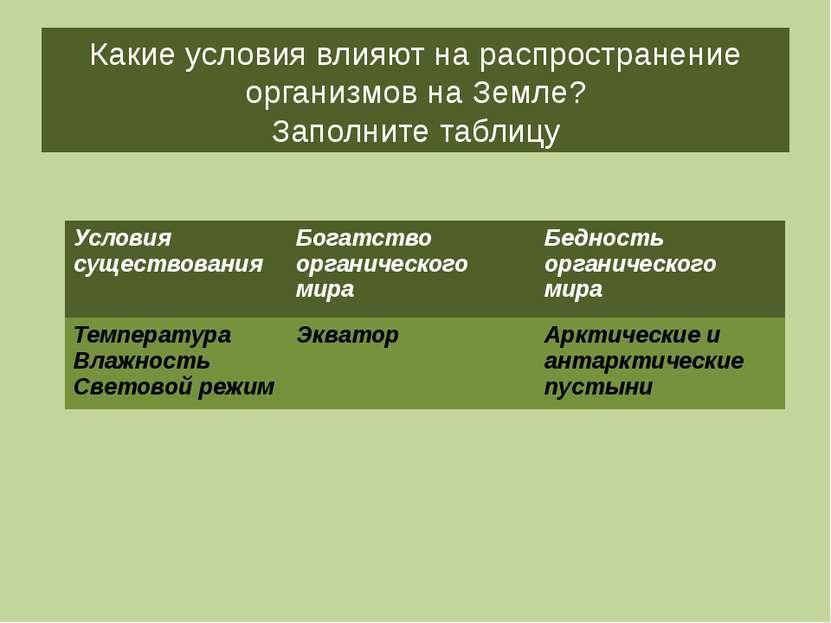 Какие условия влияют на распространение организмов на Земле? Заполните таблиц...