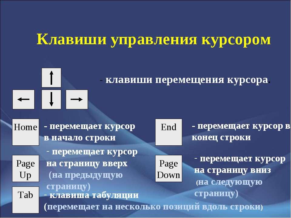 Клавиши управления курсором - клавиши перемещения курсора. Home End - перемещ...