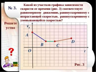 Решите устно Какой из участков графика зависимости скорости от времени (рис. ...