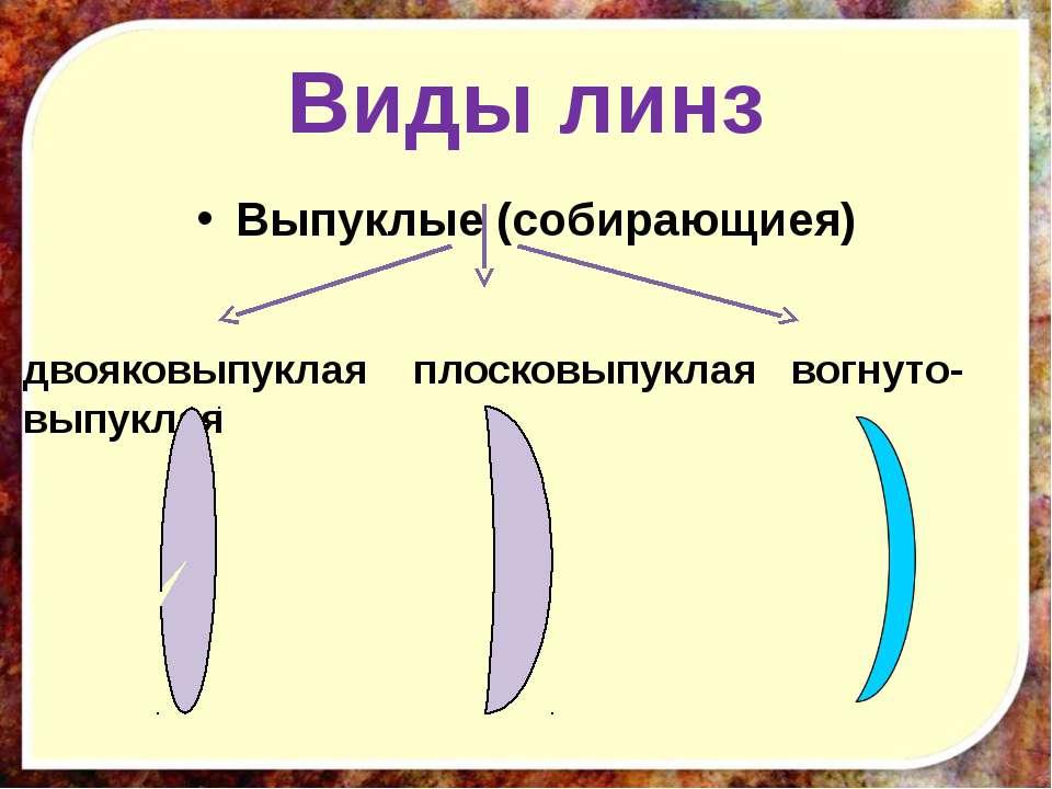 Виды линз Выпуклые (собирающиея) двояковыпуклая плосковыпуклая вогнуто-выпуклая