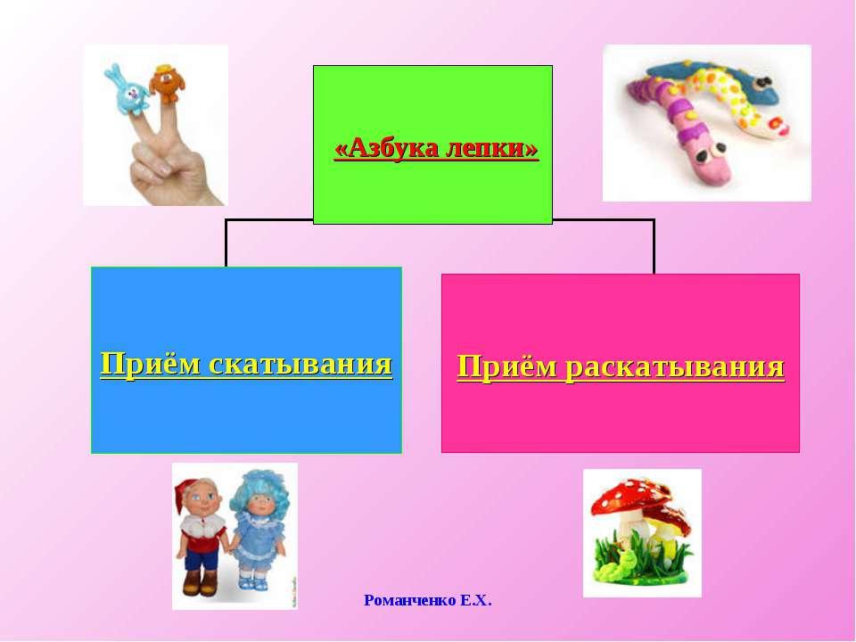 Романченко Е.Х. Романченко Е.Х.
