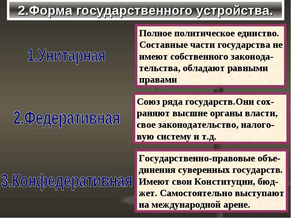 2.Форма государственного устройства.