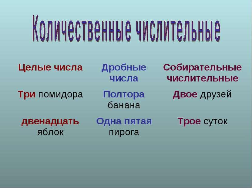 Целые числа Дробные числа Собирательные числительные Три помидора Полтора бан...