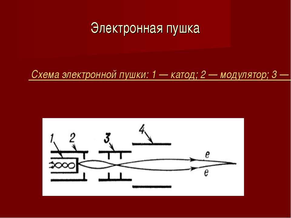 Электронная пушка Схема электронной пушки: 1 — катод; 2 — модулятор; 3 — перв...